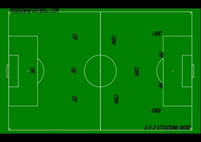 3-5-2-attacking-mode