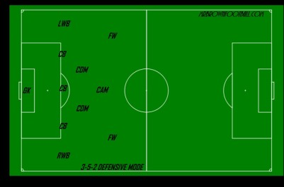 3-5-2-defensive-mode