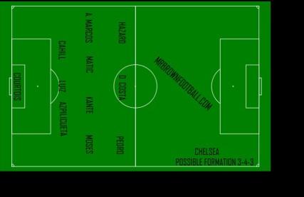 chelsea-possible-line-up-against-tottenham