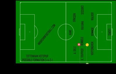 tottenham-possible-formation-against-chelsea