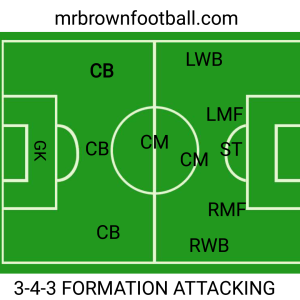 3-4-3-attacking-mode