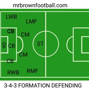 3-4-3-defending-mode