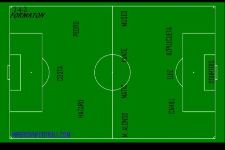 chelsea-possible-line-up-against-man-city