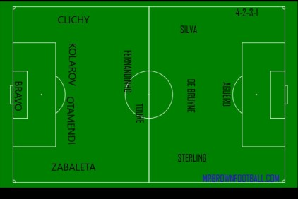 manchester-city-possible-line-up