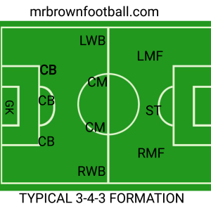 typical-3-4-3-set-up